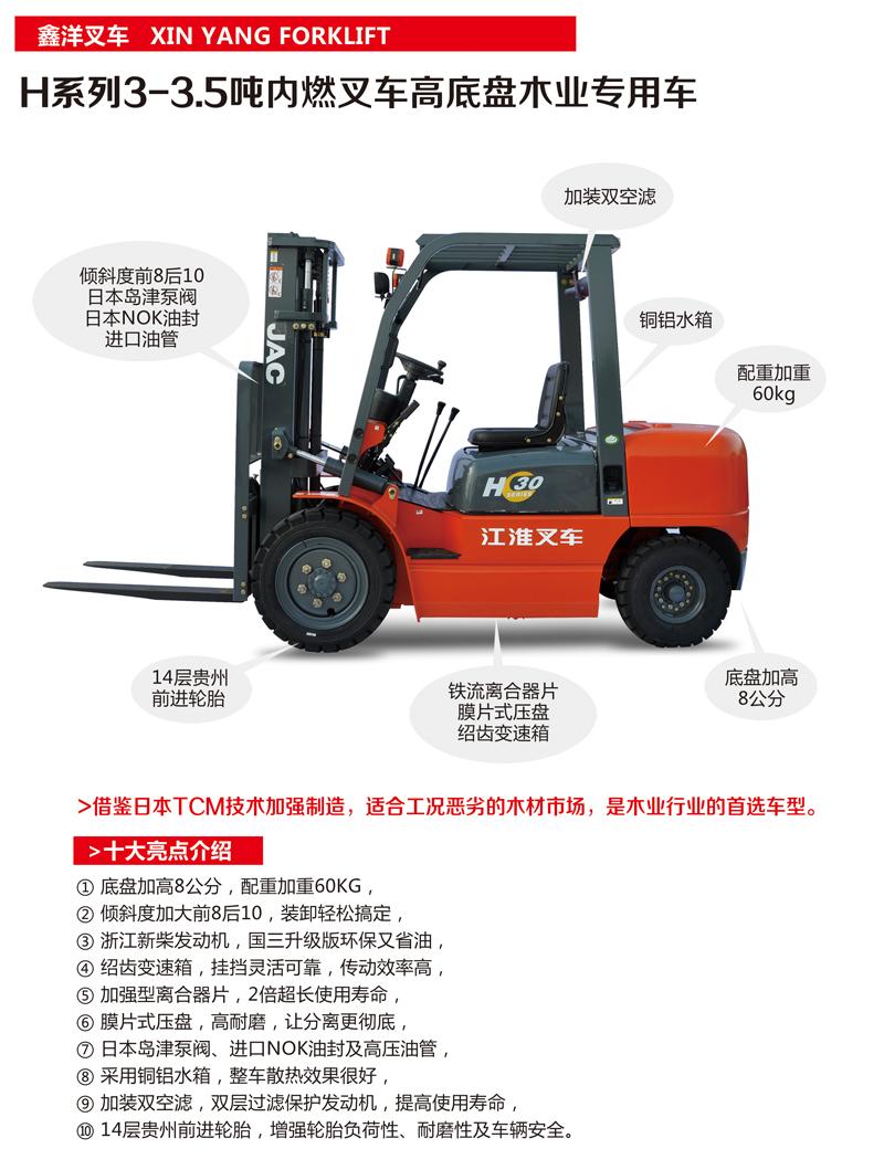 H系列3吨3.5吨内燃叉车高底盘木业专用车1.jpg